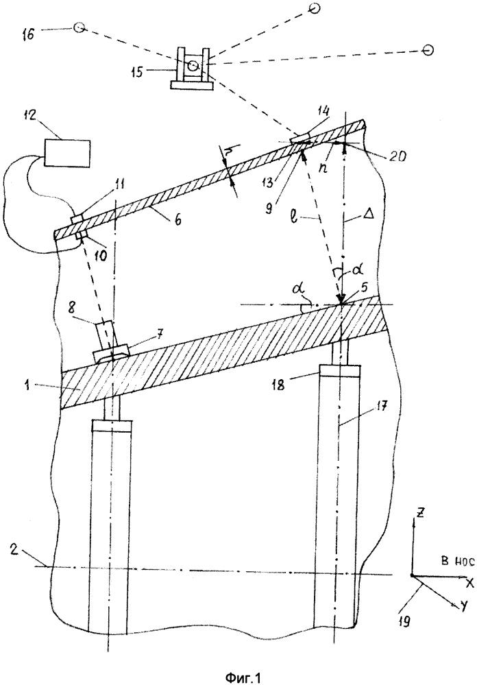 Способ измерения формы прочного корпуса подводной лодки, закрытого конструкциями легкого корпуса