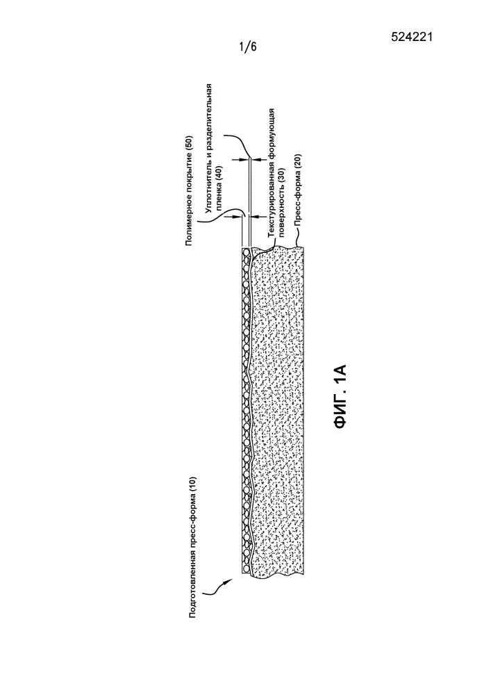 Конструирование поверхности термопластических материалов и оборудования