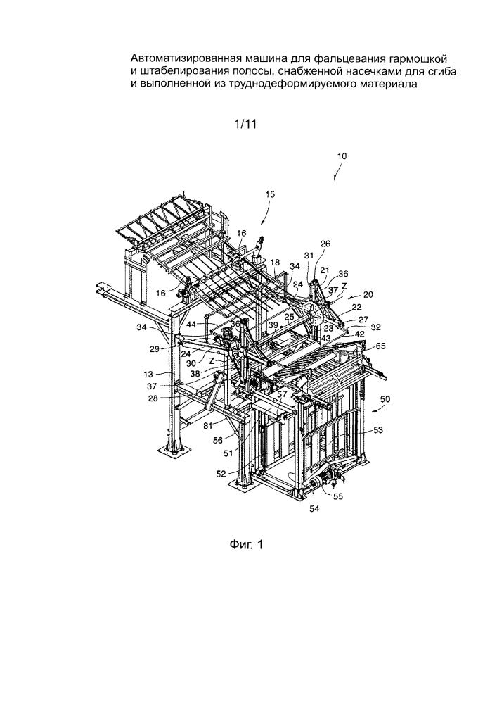 Автоматизированная машина для фальцевания гармошкой и штабелирования полосы, снабженной насечками для сгиба и выполненной из труднодеформируемого материла