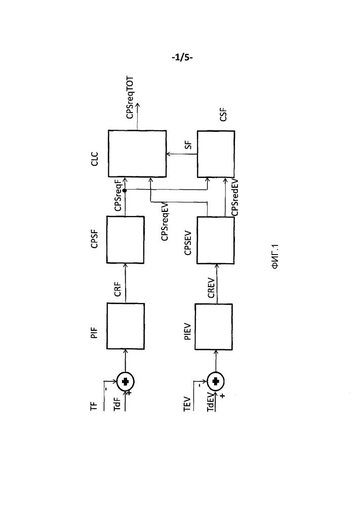 Способ и устройство для управления устройством охлаждения и устройство охлаждения, осуществляющее упомянутый способ