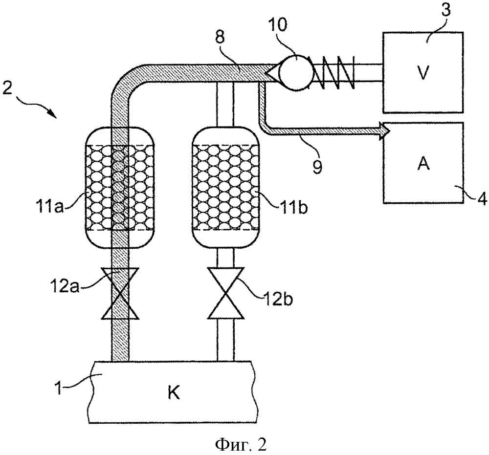 Способ и устройство для системы вспомогательного воздухоснабжения рельсового транспортного средства