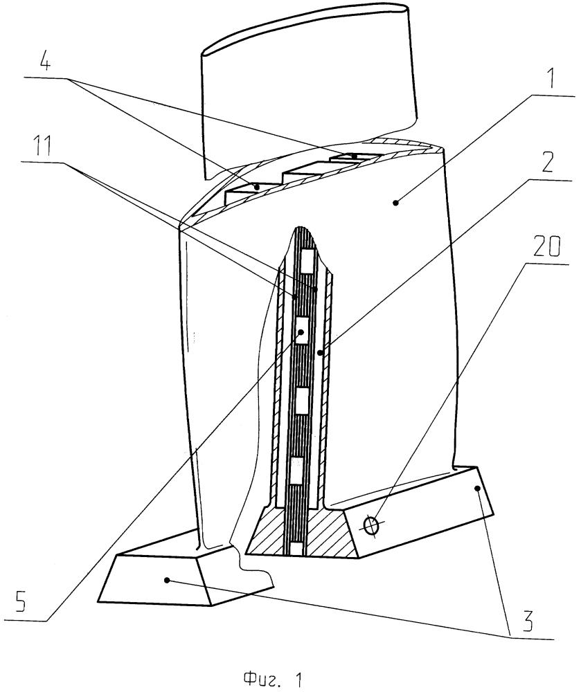 Пустотелая широкохордовая лопатка вентилятора. способ её изготовления.