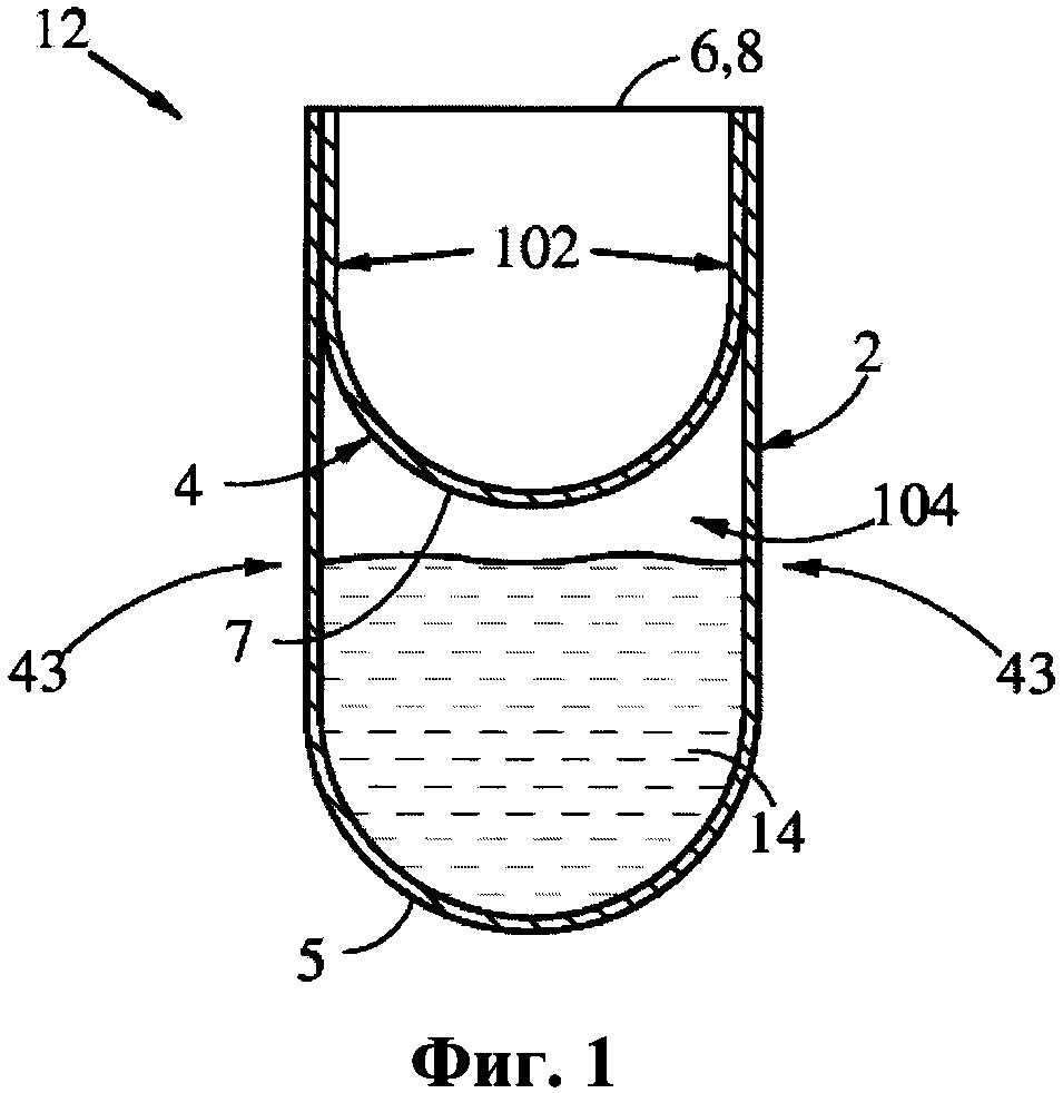 Способ и устройство для изготовления капсулы