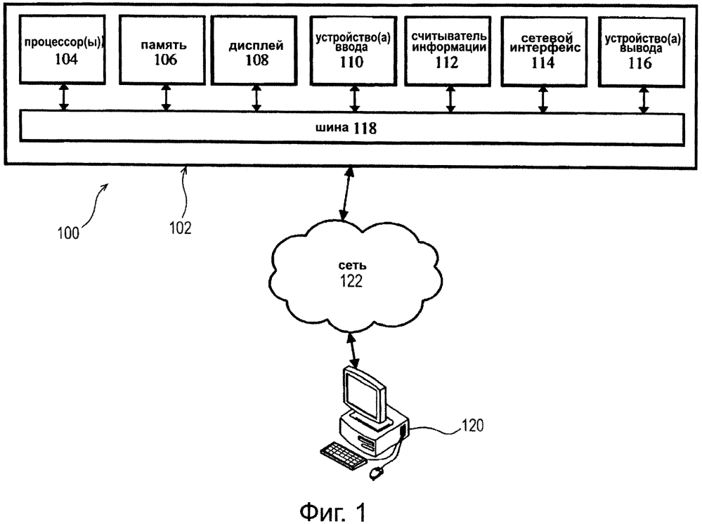 Управление объектами в цепи поставок с использованием защищенного идентификатора