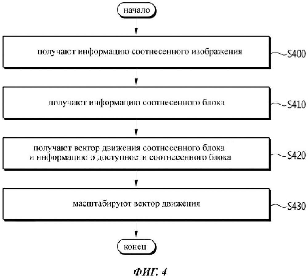 Способ и устройство декодирования видеосигнала