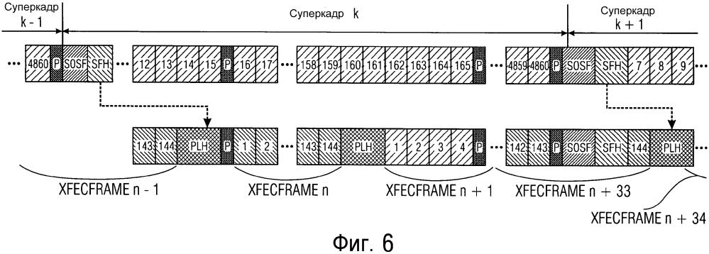 Двухэтапная сигнализация для передачи потока данных