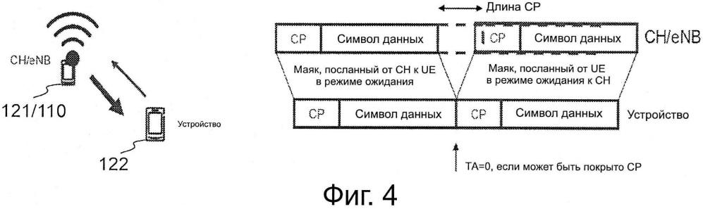 Оборудование пользователя, сетевой узел и выполняемые в них способы осуществления и обеспечения связи типа устройство-устройство (d2d) в сети радиосвязи