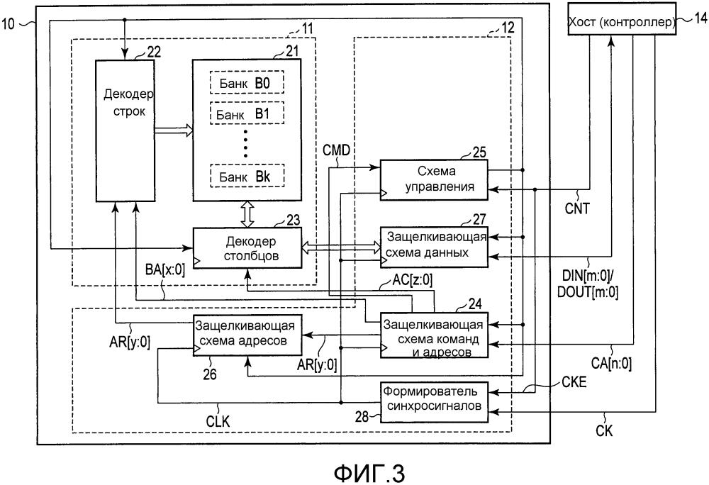 Энергонезависимое оперативное запоминающее устройство