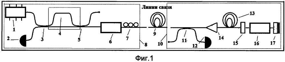 Устройство квантовой криптографии (варианты)