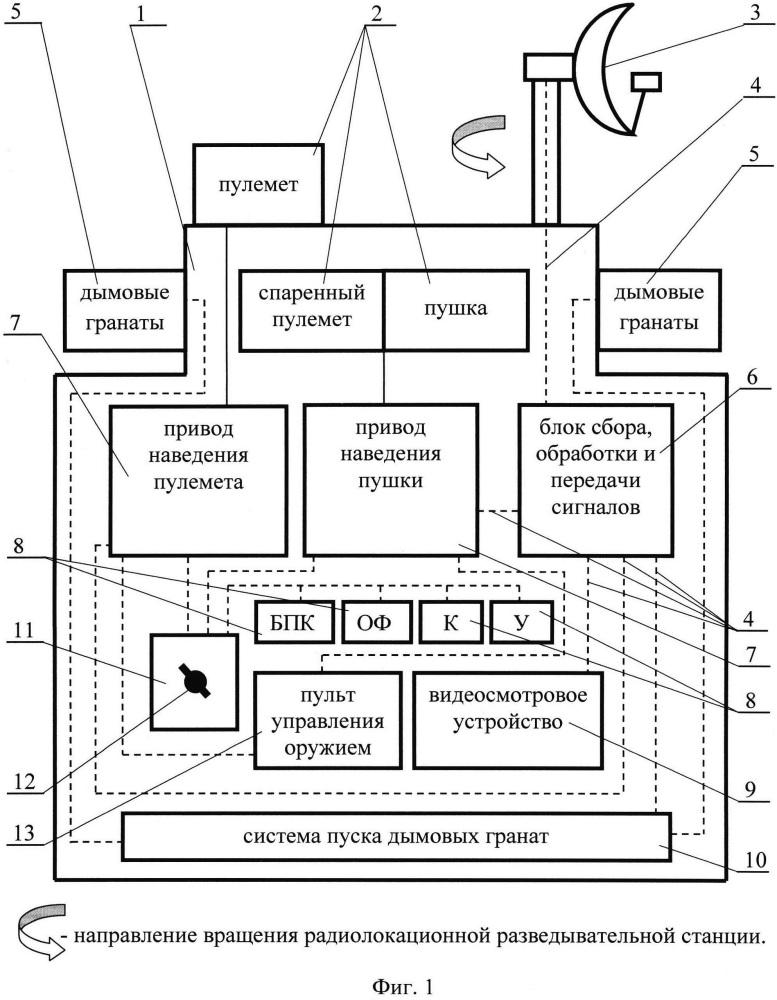 Способ повышения эффективности разведки целей и стрельбы командиром танка