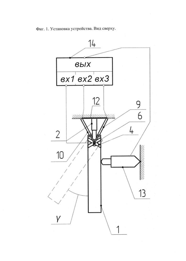 Способ контроля процесса створения двухстворчатых ворот шлюзового отсека и устройство для его реализации