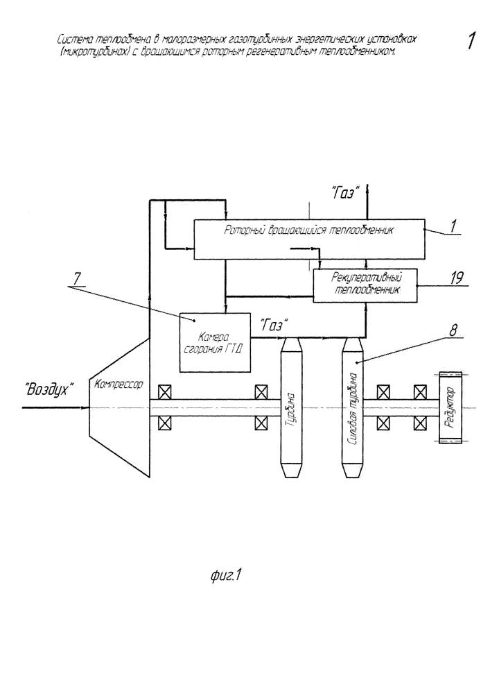 Система теплообмена в малоразмерных газотурбинных энергетических установках (микротурбинах) с вращающимся роторным регенеративным теплообменником