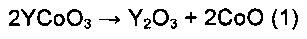 Катализатор окисления аммиака для производства азотной кислоты на основе легированного металлом ортокобальтата иттрия