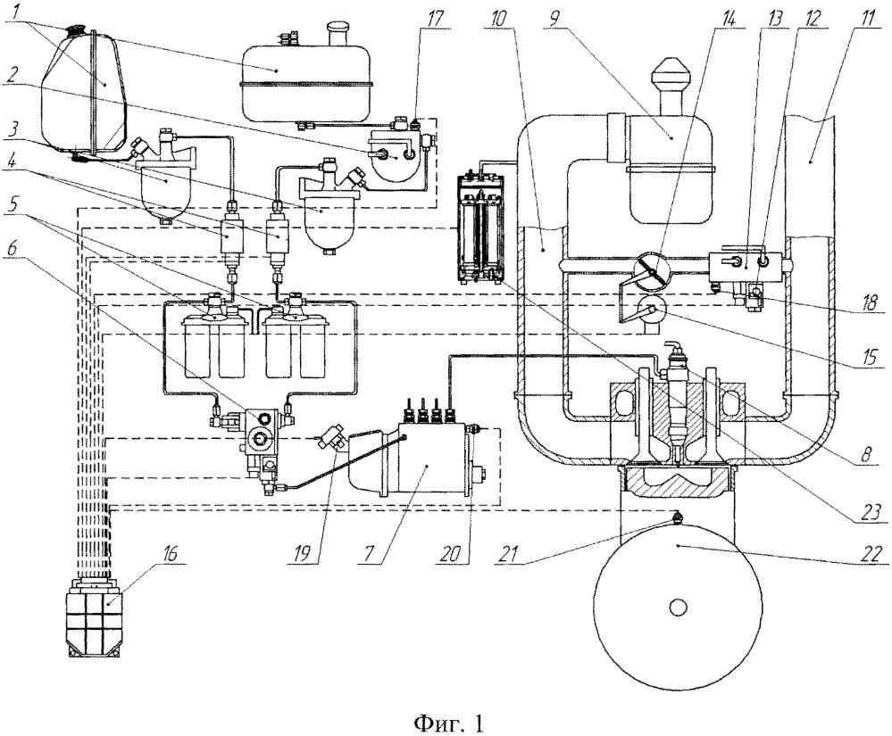 Система питания автотракторного дизеля