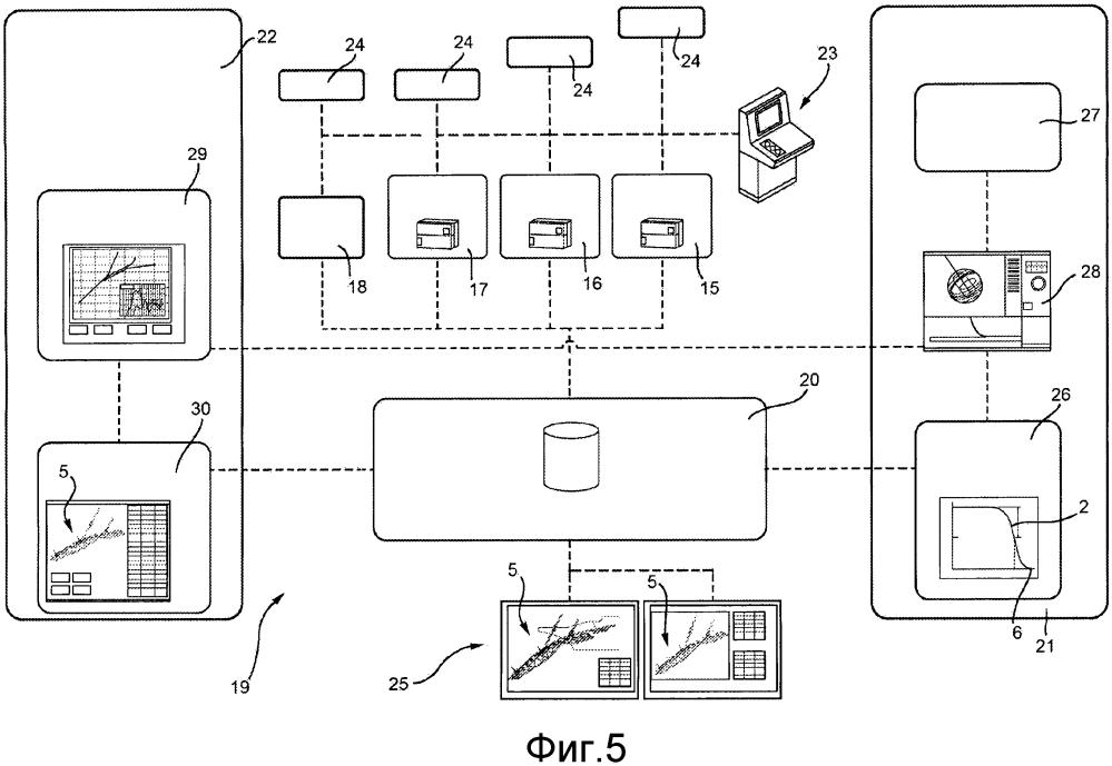 Электронная система, способ и программа для управления спусковой аппарелью с изменяемой конфигурацией судна-трубоукладчика для укладки трубопровода на дно водоема
