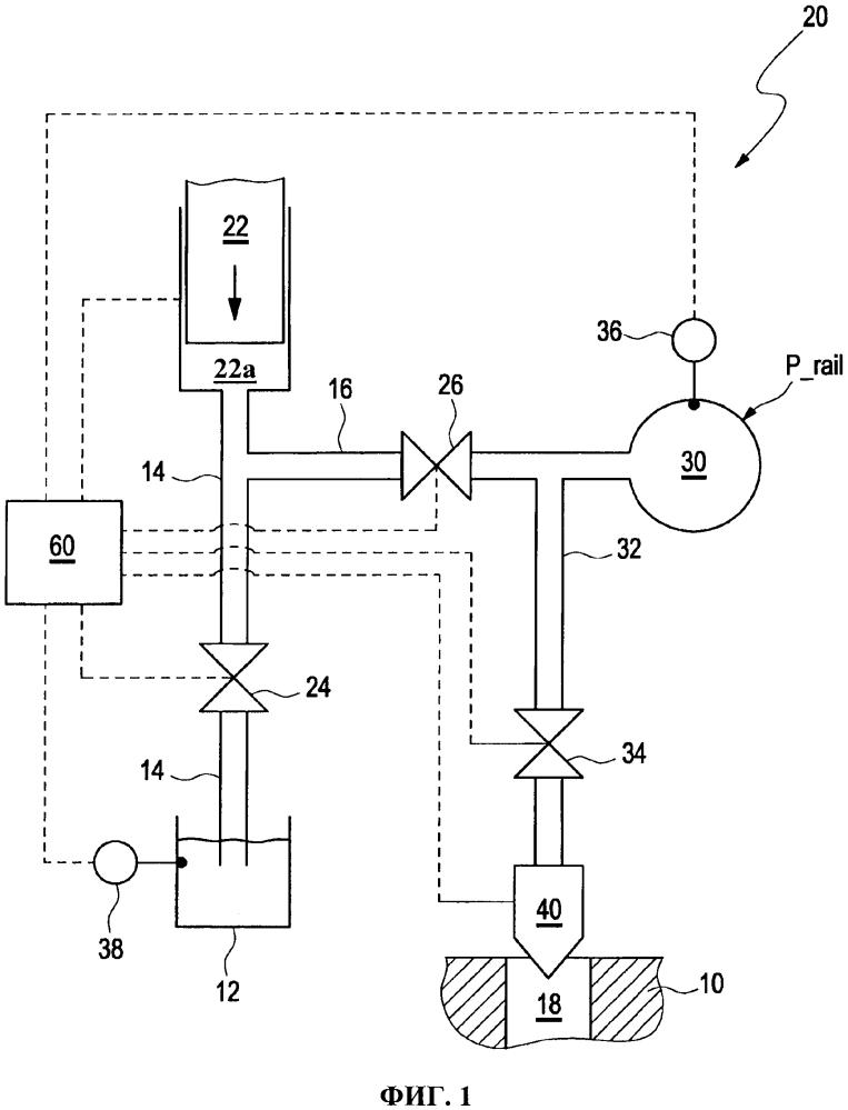 Способ и устройство для определения качества топлива