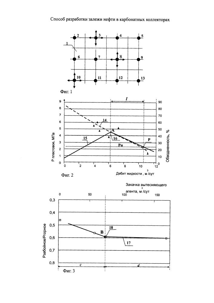 Способ разработки залежи нефти в карбонатных коллекторах