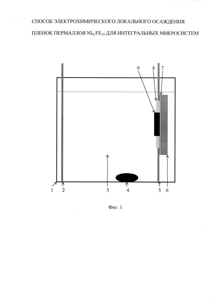 Способ электрохимического локального осаждения пленок пермаллоя ni81fe19 для интегральных микросистем