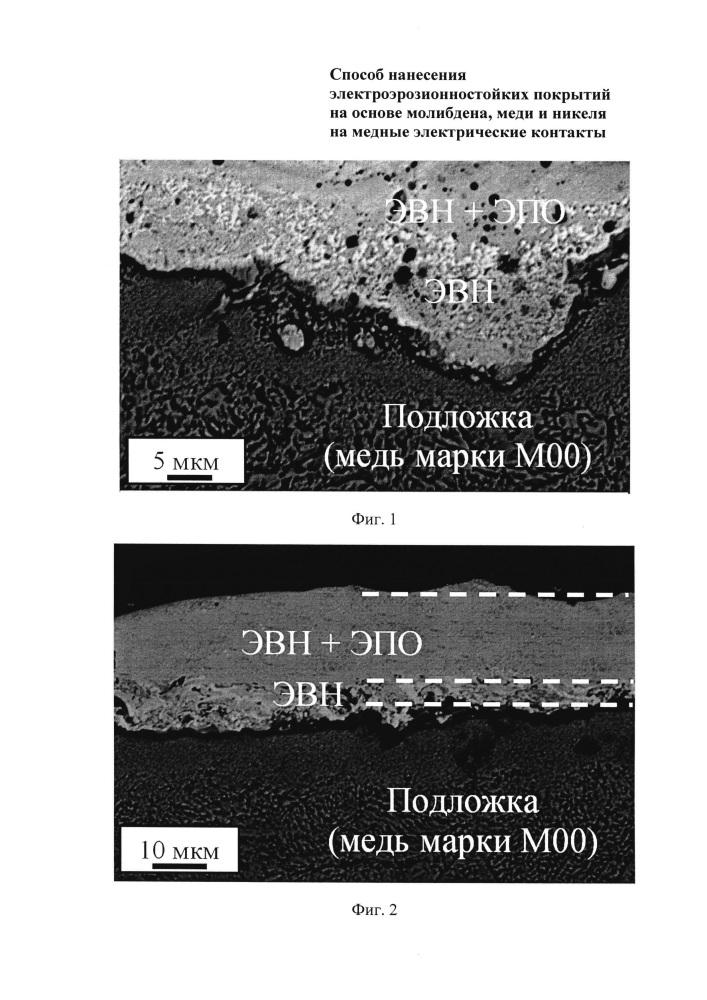Способ нанесения электроэрозионностойких покрытий на основе молибдена, меди и никеля на медные электрические контакты