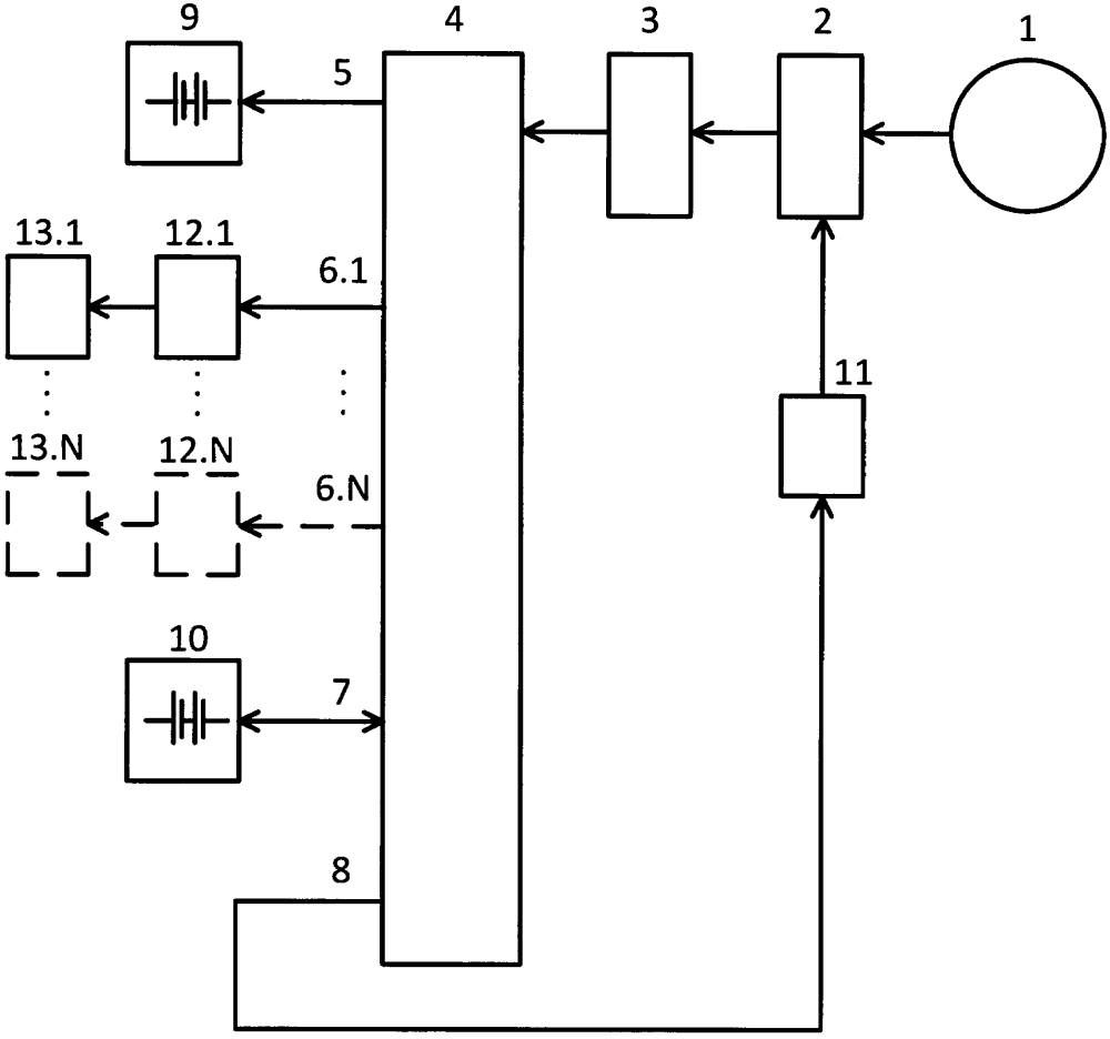 Способ регулирования напряжения системы газовая турбина - генератор для обеспечения питания вспомогательных электрических приводов транспортного средства