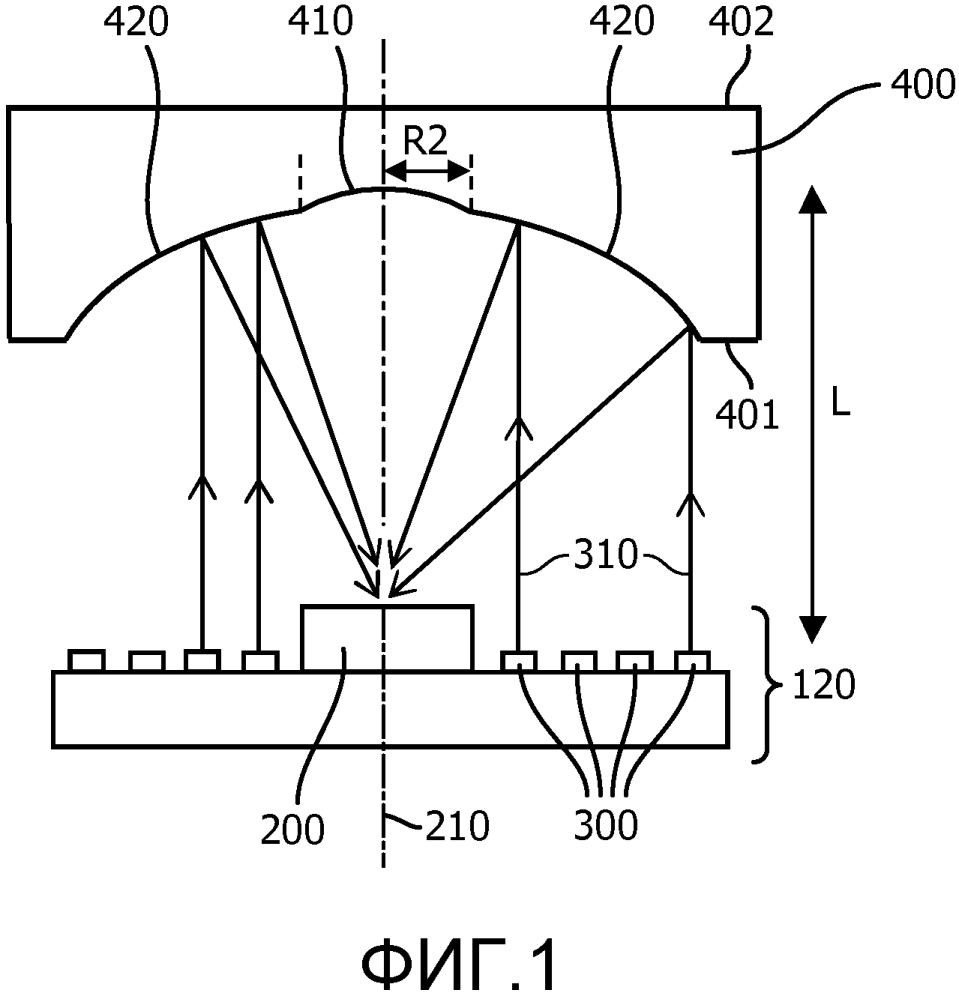 Поверхностно-излучающий лазерный прибор с вертикальным внешним резонатором с оптической накачкой