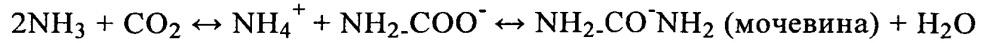 Способ синтеза мочевины и соответствующая компоновка реакционной секции установки для получения мочевины