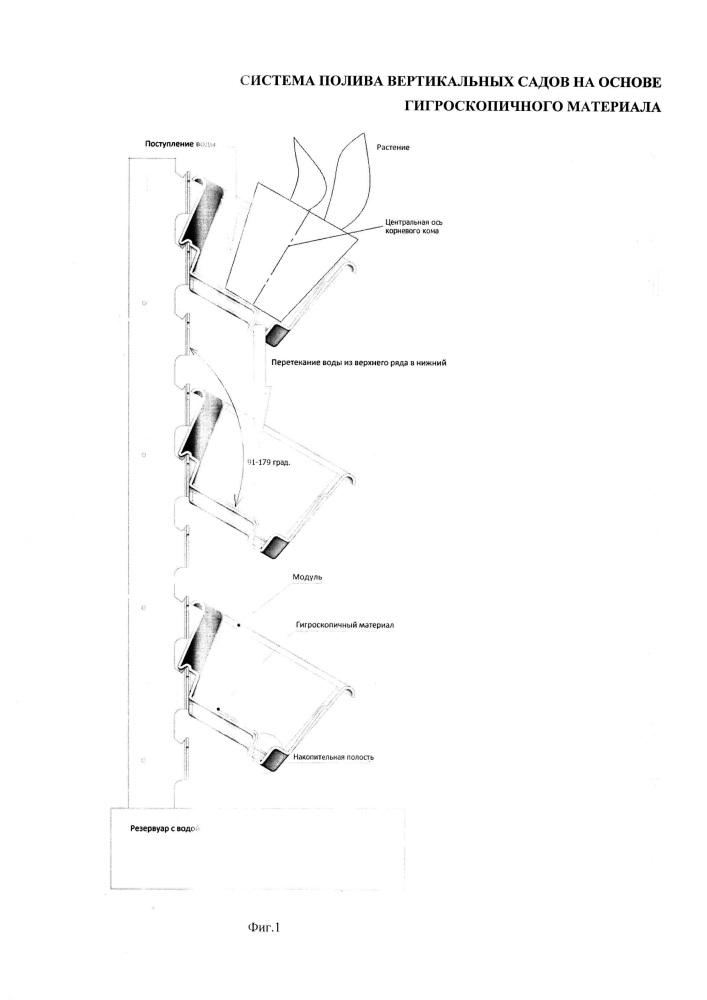 Система полива вертикальных садов на основе гигроскопичного материала