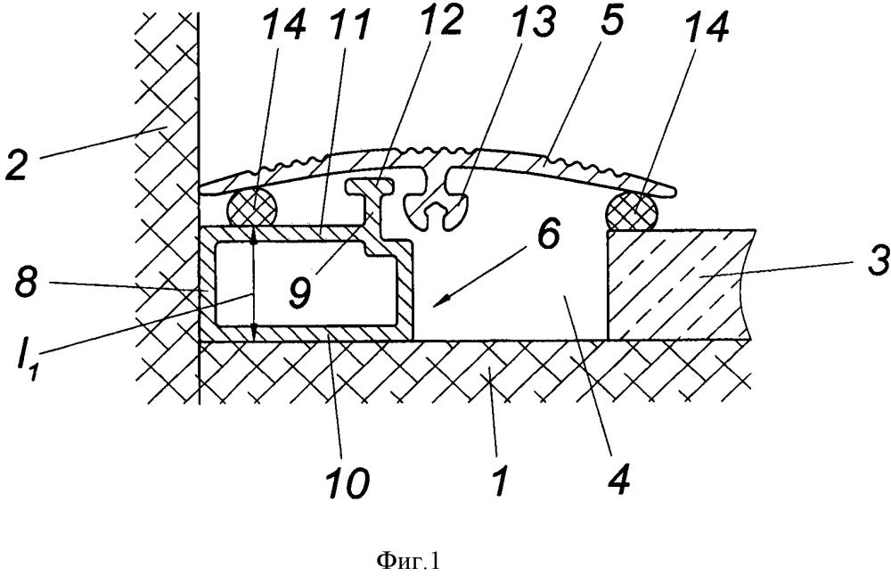 Компоновка для перекрывания соединительных стыков между стеной и настилом пола