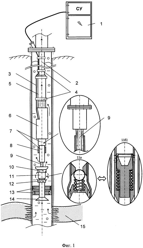 Способ проведения подземного ремонта скважины для смены погружного оборудования и исключения влияния раствора глушения на продуктивный пласт