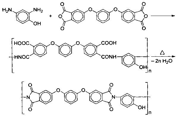 Гибридная полимерная мембрана для разделения смеси метанола и гексана