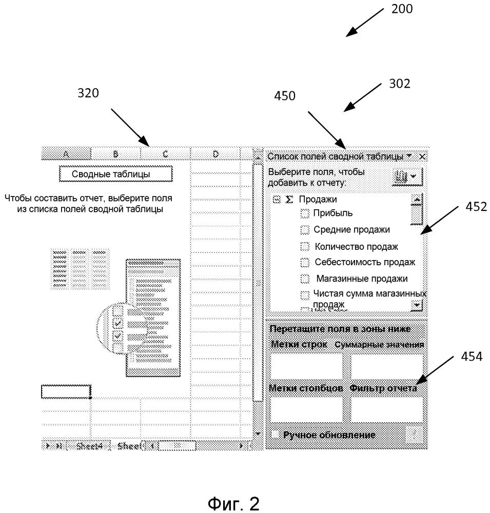 Автоматический анализ элементов данных