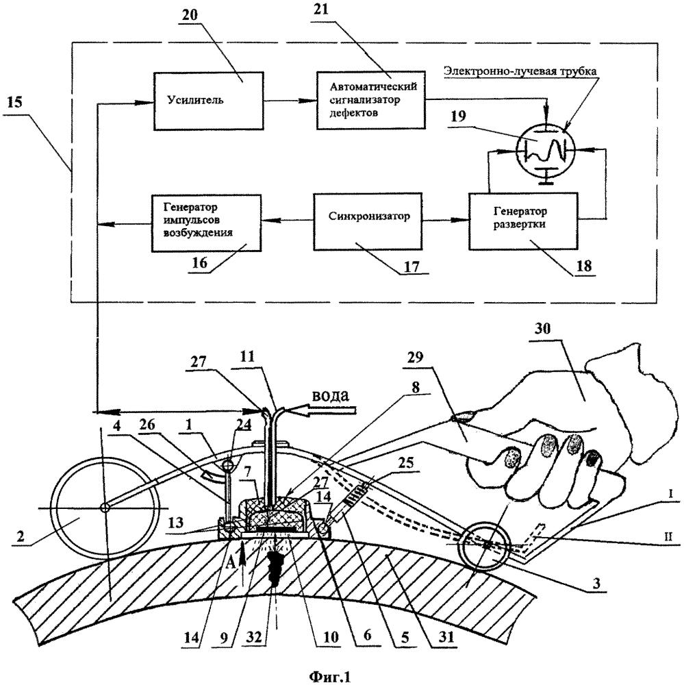 Акустический блок для неразрушающего ультразвукового локального контроля качества труб