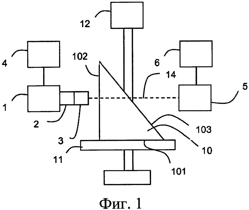 Способ и устройство для измерения концентрации отдельного анализируемого вещества в биологическом материале