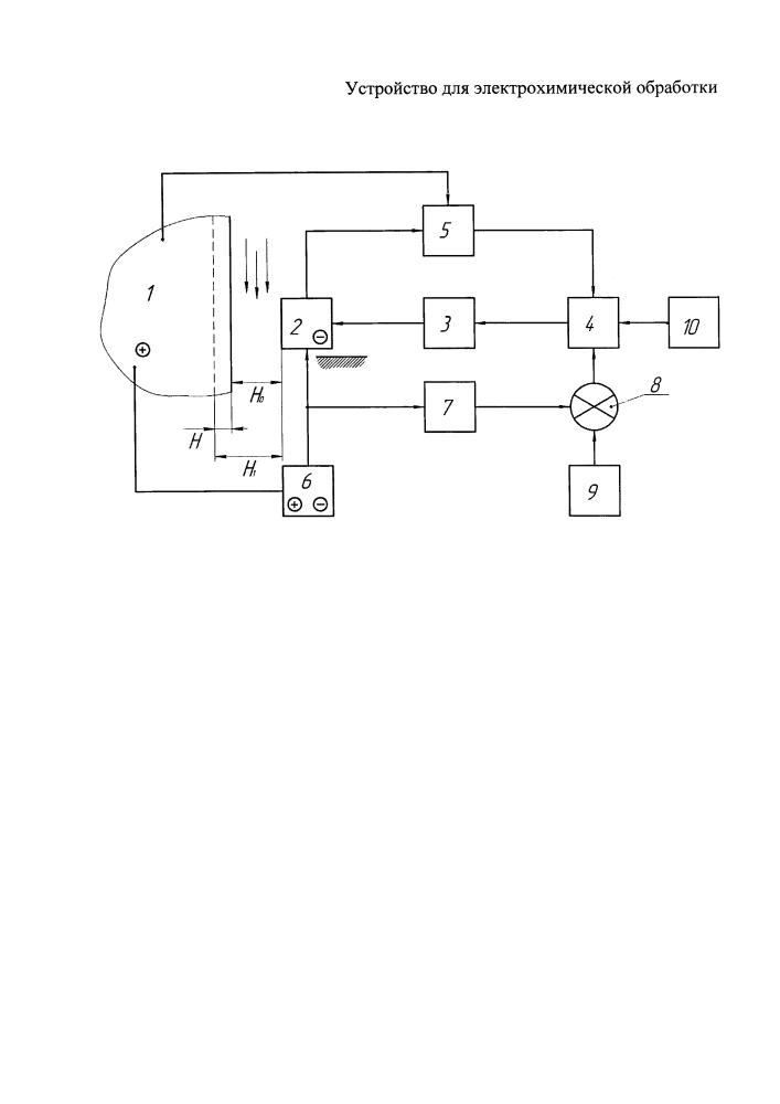 Устройство для электрохимической обработки