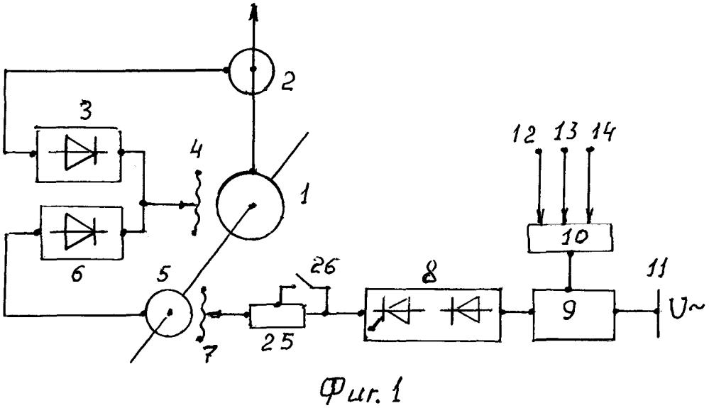 Система для возбуждения синхронного генератора