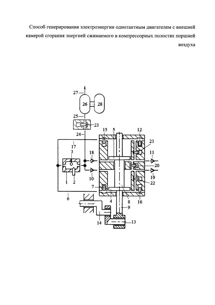 Способ генерирования электроэнергии однотактным двигателем с внешней камерой сгорания энергией сжимаемого в компрессорных полостях поршней воздуха