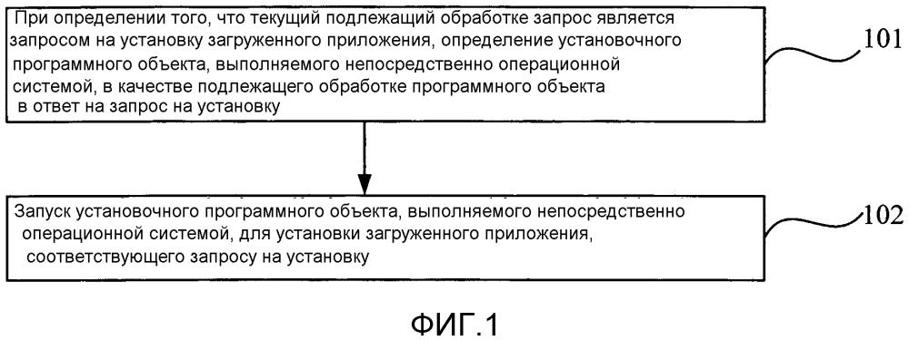 Способ, устройство и оборудование для установки приложения