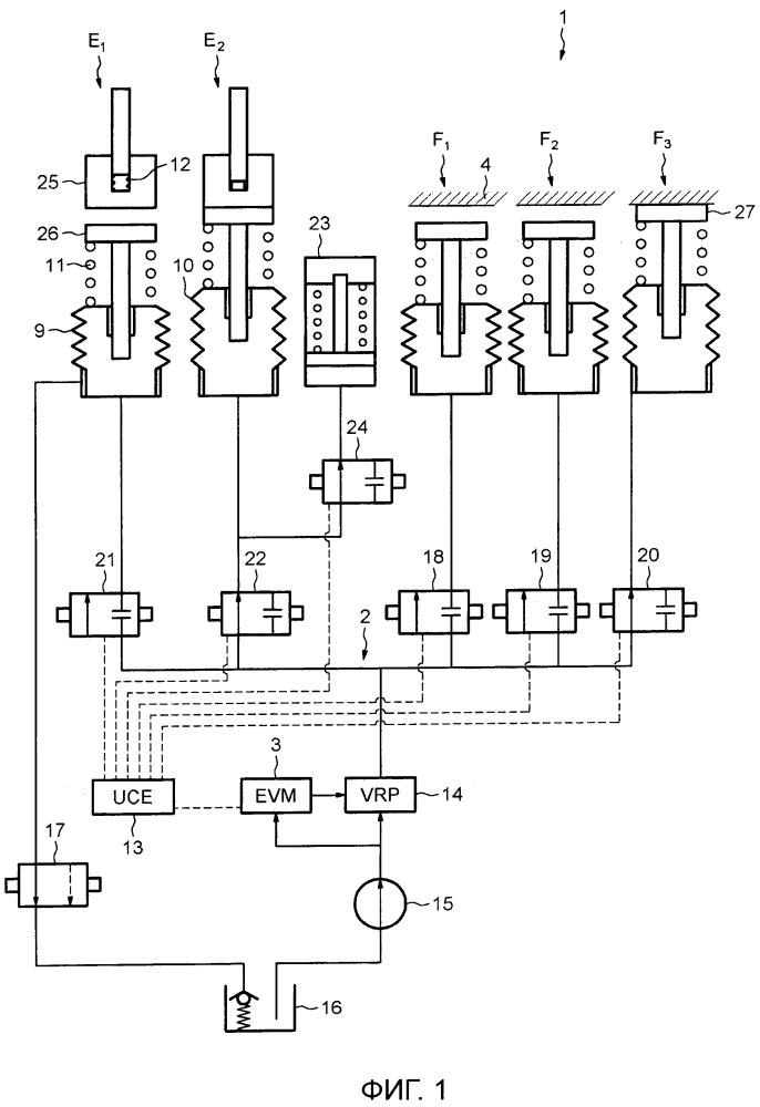 Способ управления гидравлической системой и соответствующая гидравлическая система