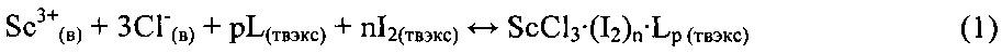 Способ извлечения скандия из хлоридных растворов