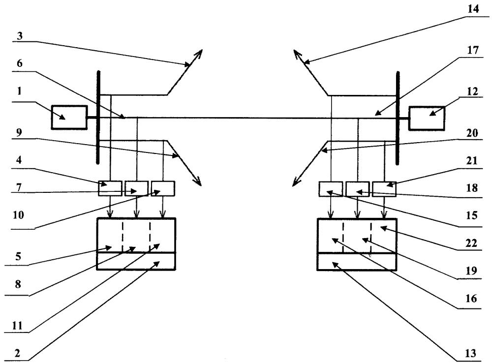 Система мониторинга грозовых разрядов на воздушных линиях электропередачи