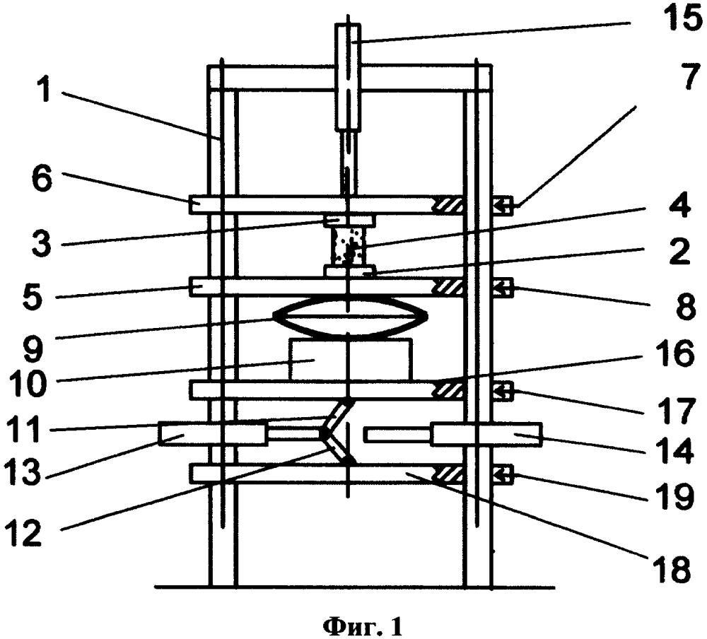 Устройство для испытания образцов материалов при многократном возбуждении затухающих колебаний