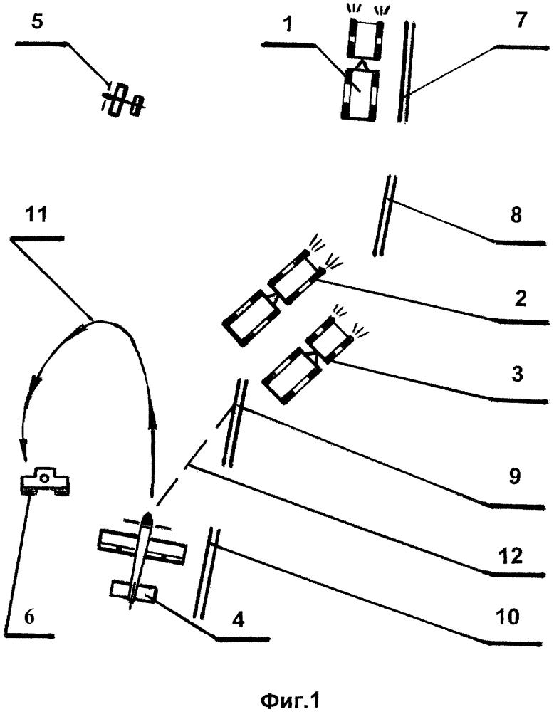 Способ работы транспортной системы специализированный автопоезд - лёгкий штурмовик - беспилотный летательный аппарат (бла) и транспортная система