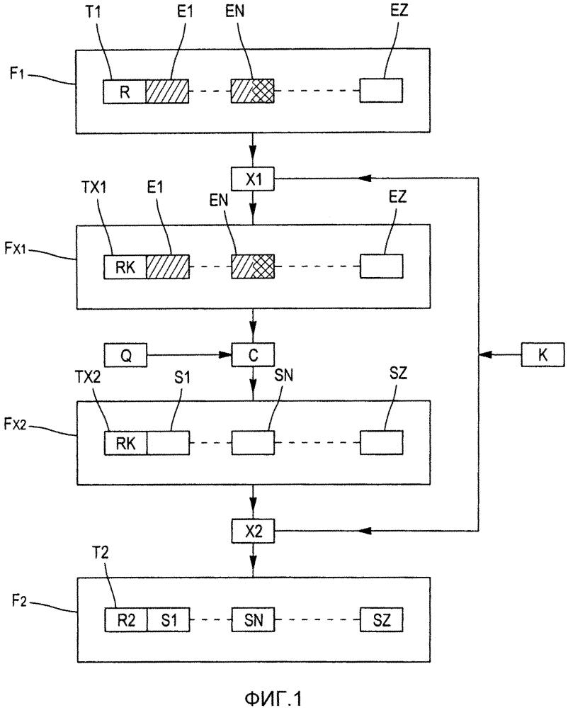 Способ, в частности, для оптимизации сжатия видео и/или аудио файла с использованием кодера-декодера, присваивающего соответствующему сжатому файлу весовой коэффициент в битах в секунду, и соответствующая система