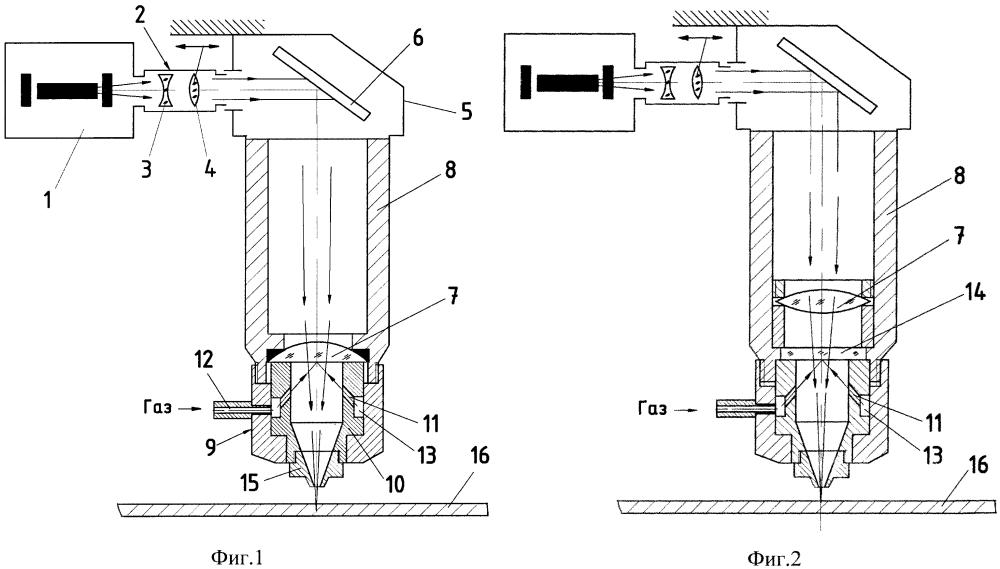 Способ лазерной обработки материала (варианты)