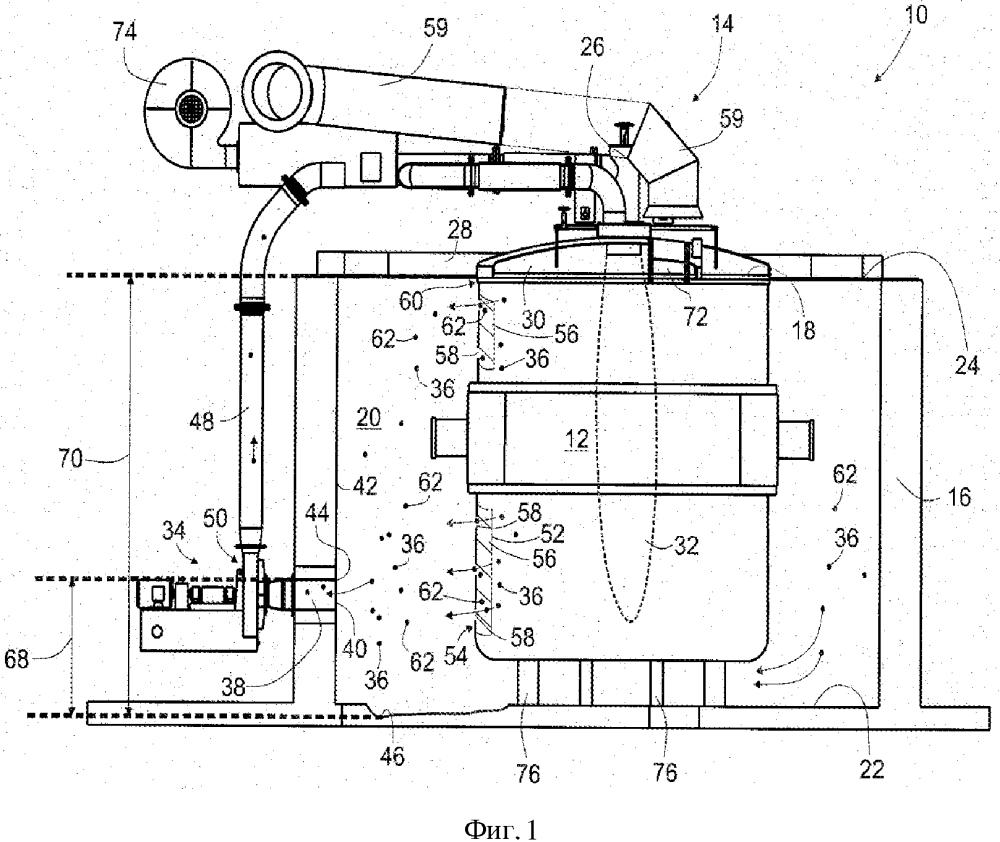 Система разогрева и способ разогрева ковша для приёма жидкого металла