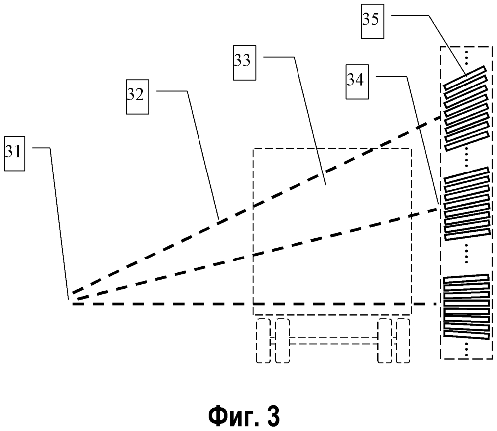 Детектор с рассредоточенной конфигурацией для досмотрового оборудования контейнера/транспортного средства рентгеновскими/гамма-лучами