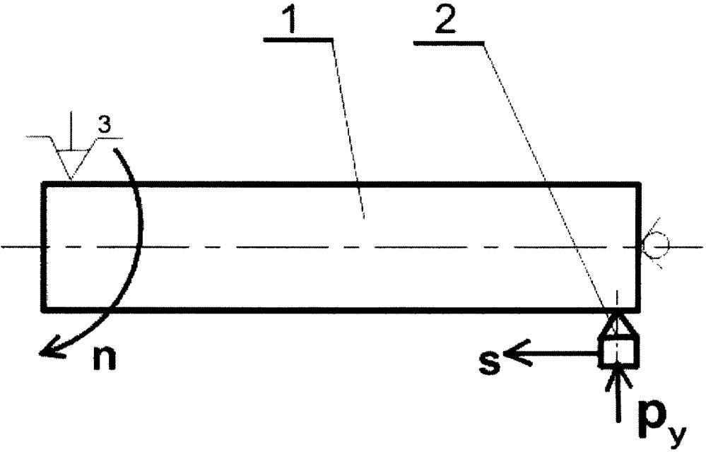 Способ определения прочности сцепления покрытия с металлической основой