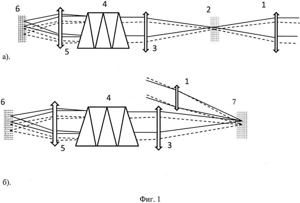 Многощелевая гиперспектральная камера с комбинированным отслеживанием изображения