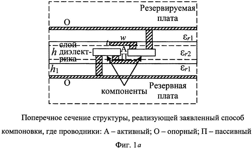 Способ внутренней компоновки печатных плат для цепей с резервированием