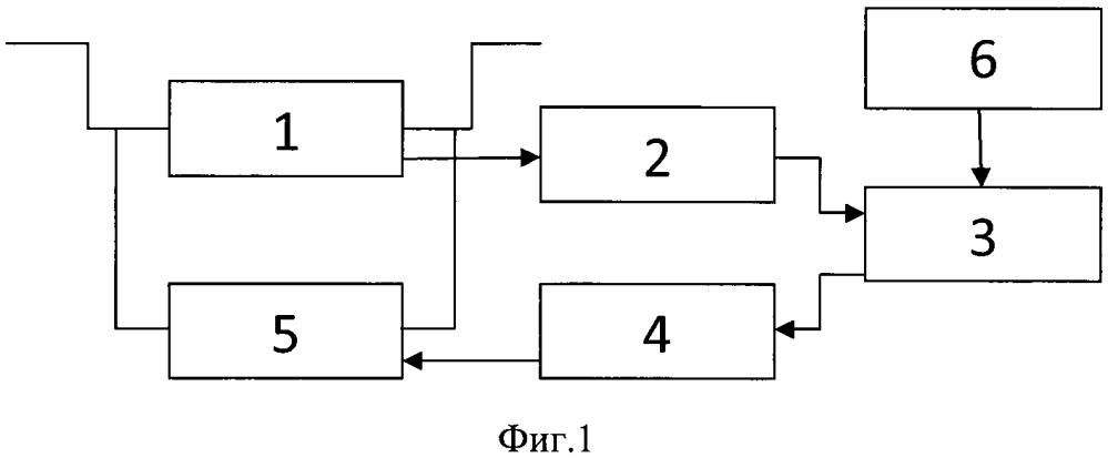 Устройство регулирования балластной нагрузкой аккумуляторных батарей на основе искусственной нейронечеткой сети
